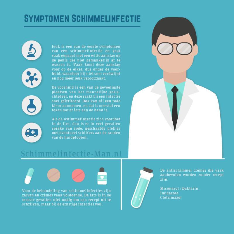 foto symptomen schimmelinfectie man